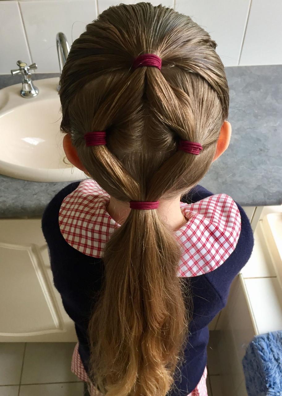 تسريحات شعر قصير للمدرسة