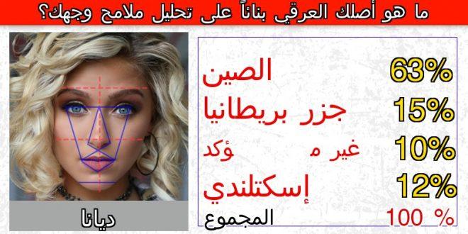 صورة كيف تعرف اصلك من ملامح وجهك , تحليل الشخصية من ملامح الوجه