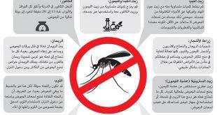 كيفية طرد الناموس , حيل سهلة لطرد الناموس من المنزل