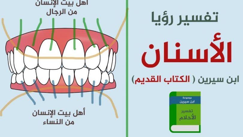 تفسير حلم سقوط الاسنان في اليد الاسنان في الرؤية مشاعر اشتياق