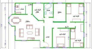 صورة تصميم منزل 150 متر واجهة واحدة , مساحة 150 متر تبني عليها اجمل منزل