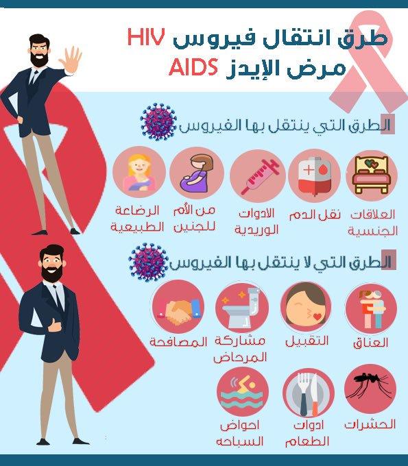 صورة هل اللعاب ينقل الايدز , تعرف على طرق نقل عدوي الايدز 3738 1
