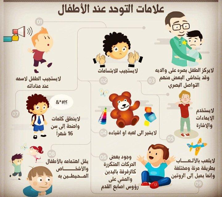 صورة ماهي اعراض مرض التوحد , اعرفي هل طفلك عنده من هذه الاعراض