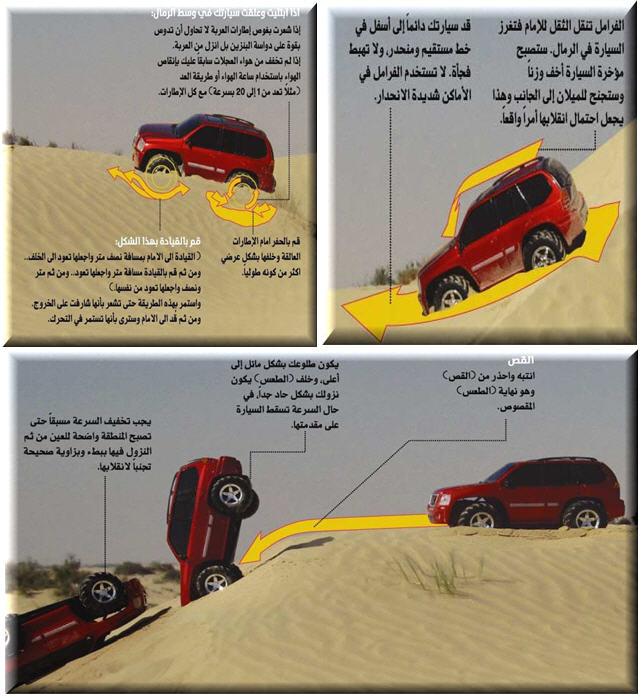 صورة تجهيز السيارات للبر , اهم المعدات اللازم تواجدها فى السيارة