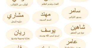 صورة اسماء اولاد 2019 , اختاري لابنك اسم مميز بصفات جميلة